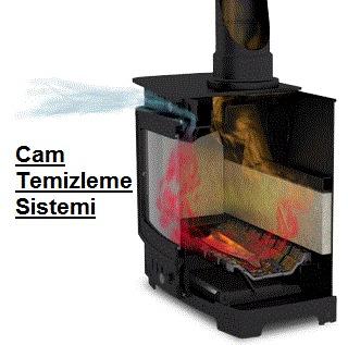 Cam Temizleme Sistemi Nedir?